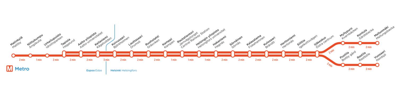 Helsinki Metro Kartta